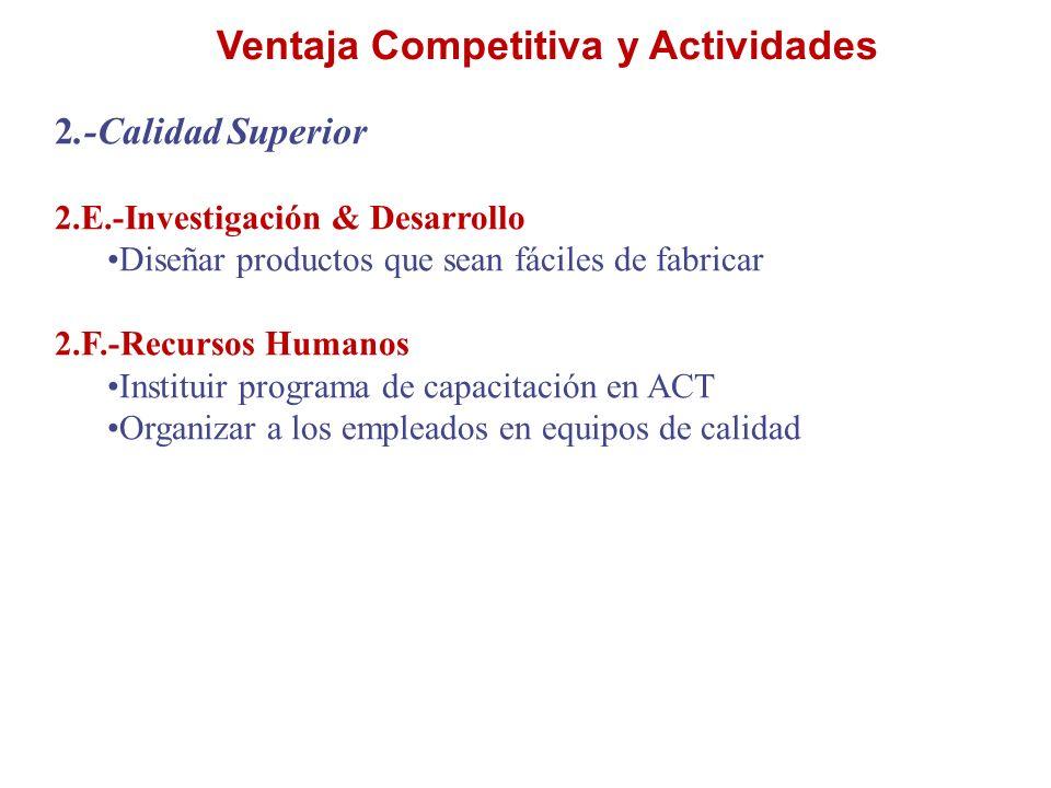 Ventaja Competitiva y Actividades 2.-Calidad Superior 2.E.-Investigación & Desarrollo Diseñar productos que sean fáciles de fabricar 2.F.-Recursos Hum