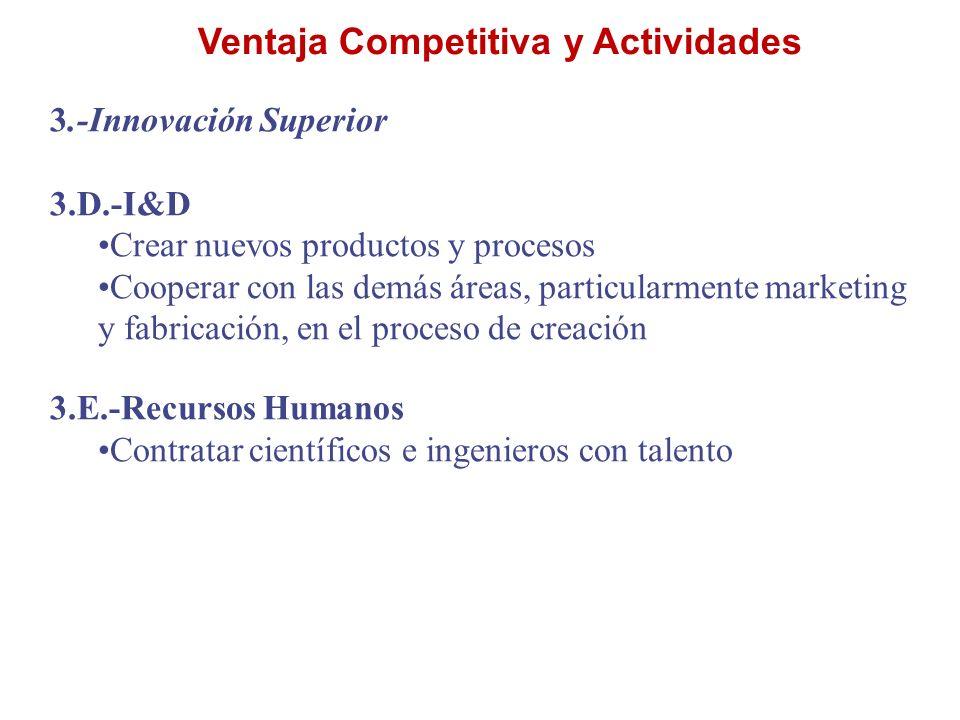Ventaja Competitiva y Actividades 3.-Innovación Superior 3.D.-I&D Crear nuevos productos y procesos Cooperar con las demás áreas, particularmente mark