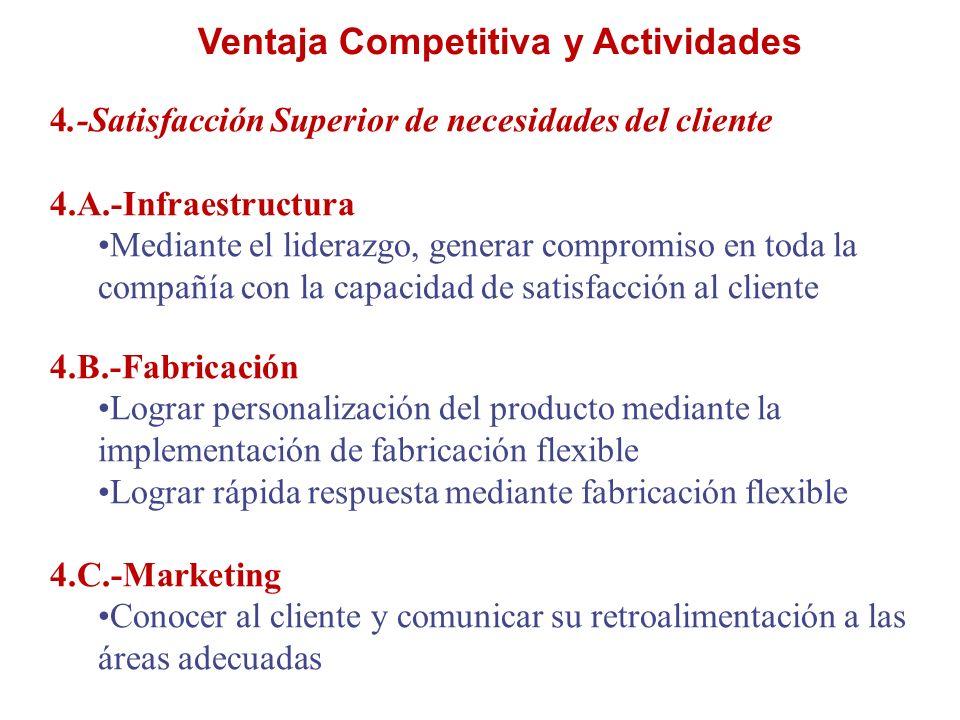 Ventaja Competitiva y Actividades 4.-Satisfacción Superior de necesidades del cliente 4.A.-Infraestructura Mediante el liderazgo, generar compromiso e