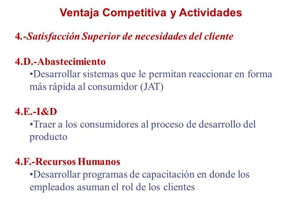Ventaja Competitiva y Actividades 4.-Satisfacción Superior de necesidades del cliente 4.D.-Abastecimiento Desarrollar sistemas que le permitan reaccio