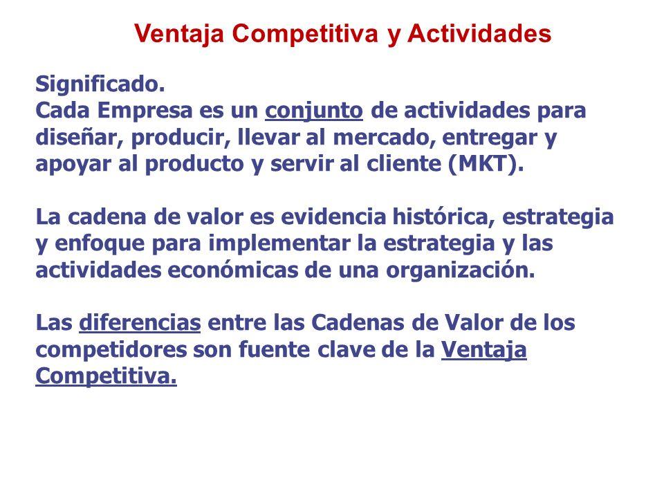 Ventaja Competitiva y Actividades Significado. Cada Empresa es un conjunto de actividades para diseñar, producir, llevar al mercado, entregar y apoyar