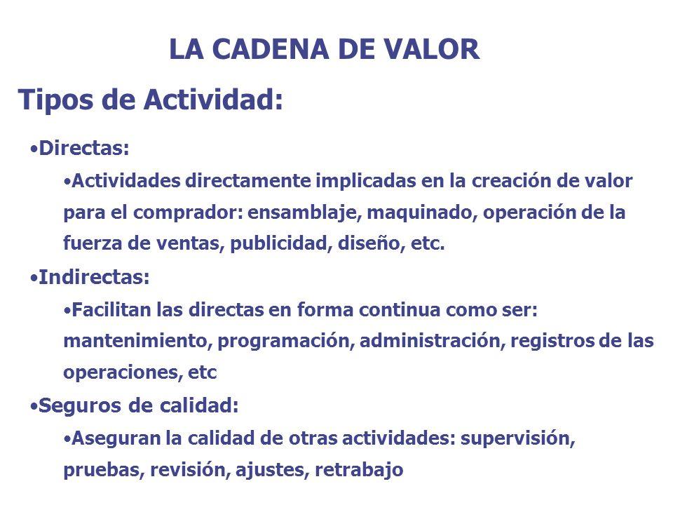 LA CADENA DE VALOR Tipos de Actividad: Directas: Actividades directamente implicadas en la creación de valor para el comprador: ensamblaje, maquinado,