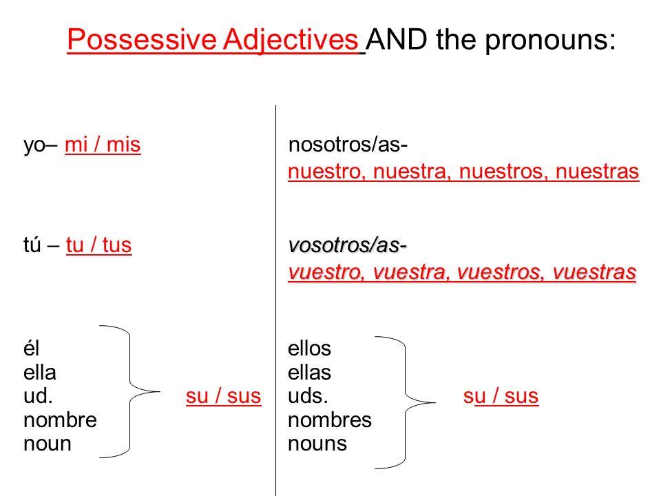 Possessive Adjectives AND the pronouns: yo– mi / mis nosotros/as- nuestro, nuestra, nuestros, nuestras vosotros/as- tú – tu / tusvosotros/as- vuestro,