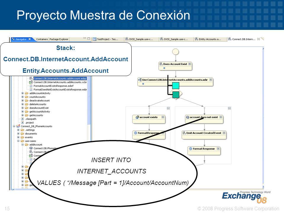 © 2008 Progress Software Corporation15 Proyecto Muestra de Conexión INSERT INTO INTERNET_ACCOUNTS VALUES ( /Message [Part = 1]/Account/AccountNum) Sta