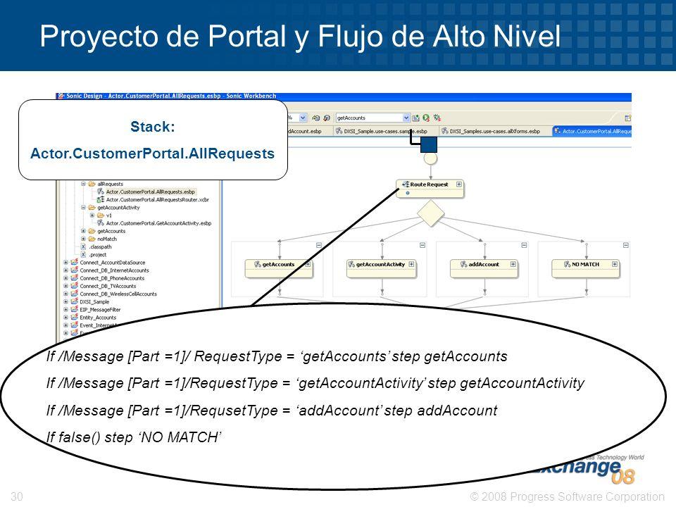 © 2008 Progress Software Corporation30 Proyecto de Portal y Flujo de Alto Nivel If /Message [Part =1]/ RequestType = getAccounts step getAccounts If /