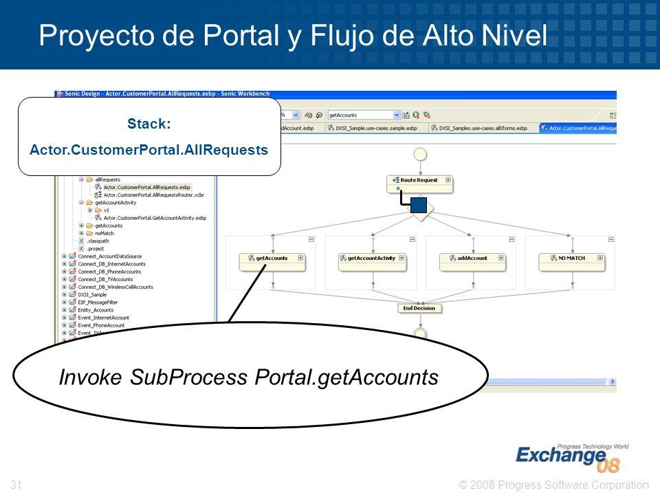 © 2008 Progress Software Corporation31 Proyecto de Portal y Flujo de Alto Nivel Invoke SubProcess Portal.getAccounts Stack: Actor.CustomerPortal.AllRe