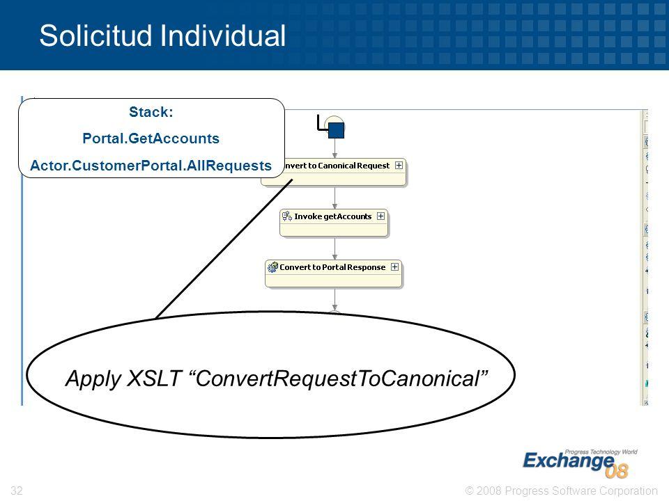 © 2008 Progress Software Corporation32 Solicitud Individual Apply XSLT ConvertRequestToCanonical Stack: Portal.GetAccounts Actor.CustomerPortal.AllReq