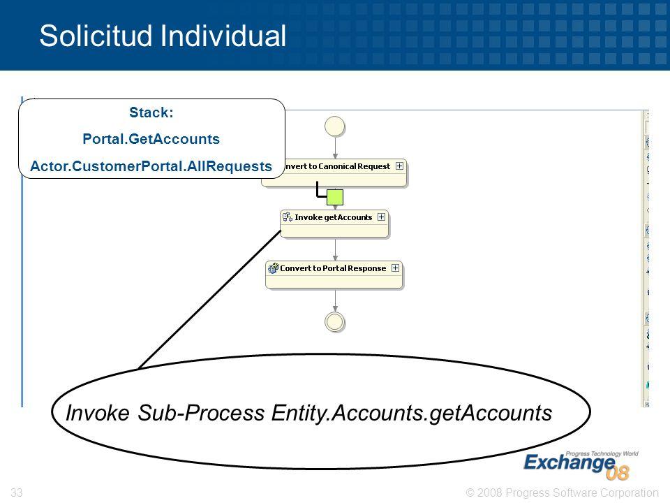© 2008 Progress Software Corporation33 Solicitud Individual Invoke Sub-Process Entity.Accounts.getAccounts Stack: Portal.GetAccounts Actor.CustomerPor