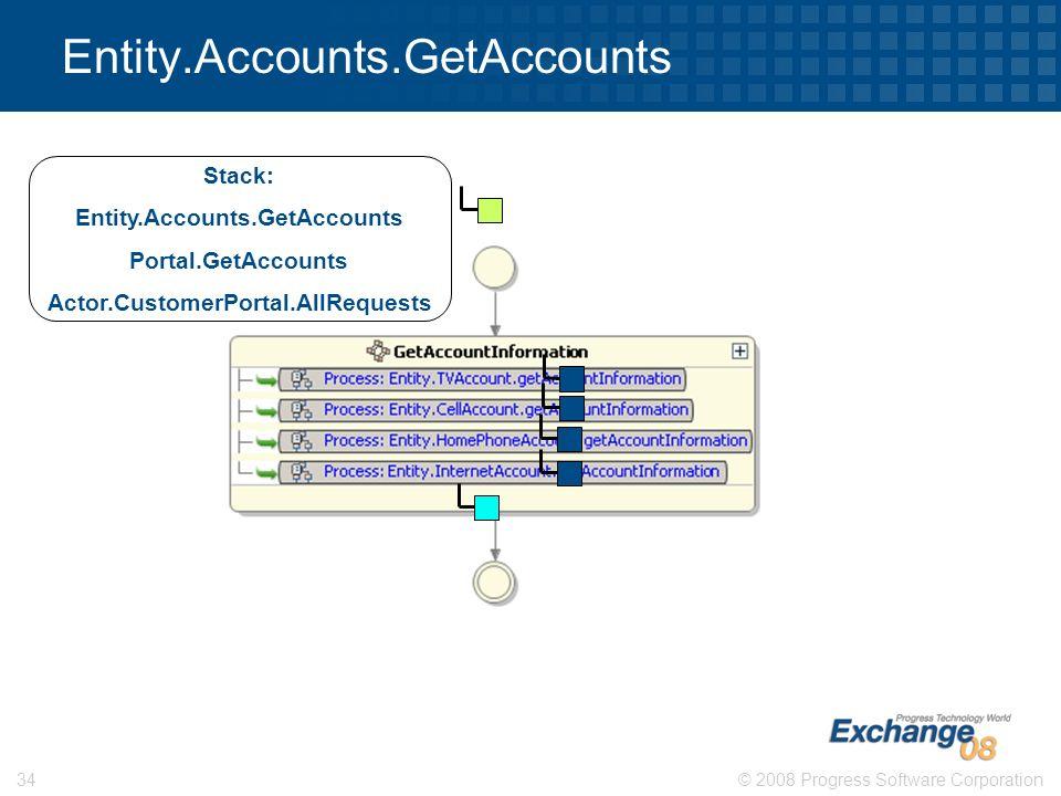 © 2008 Progress Software Corporation34 Entity.Accounts.GetAccounts Stack: Entity.Accounts.GetAccounts Portal.GetAccounts Actor.CustomerPortal.AllReque