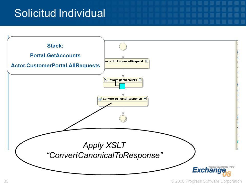 © 2008 Progress Software Corporation35 Solicitud Individual Apply XSLT ConvertCanonicalToResponse Stack: Portal.GetAccounts Actor.CustomerPortal.AllRe