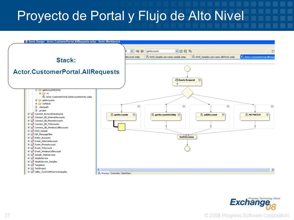 © 2008 Progress Software Corporation37 Proyecto de Portal y Flujo de Alto Nivel Stack: Actor.CustomerPortal.AllRequests