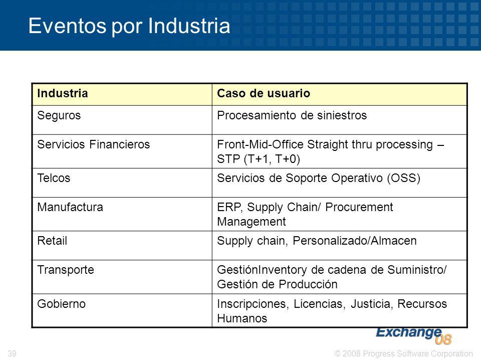 © 2008 Progress Software Corporation39 Eventos por Industria IndustriaCaso de usuario SegurosProcesamiento de siniestros Servicios FinancierosFront-Mi