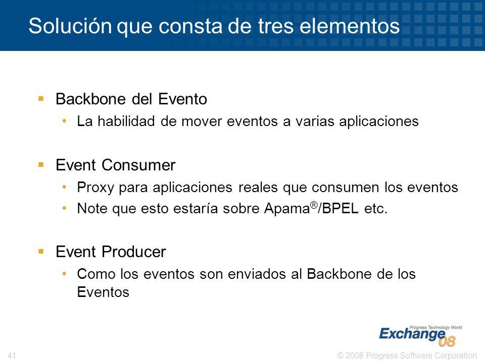 © 2008 Progress Software Corporation41 Solución que consta de tres elementos Backbone del Evento La habilidad de mover eventos a varias aplicaciones E