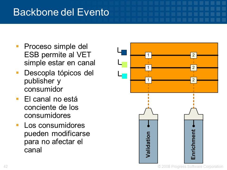© 2008 Progress Software Corporation42 Backbone del Evento Proceso simple del ESB permite al VET simple estar en canal Descopla tópicos del publisher