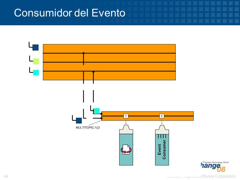 © 2008 Progress Software Corporation44 Consumidor del Evento