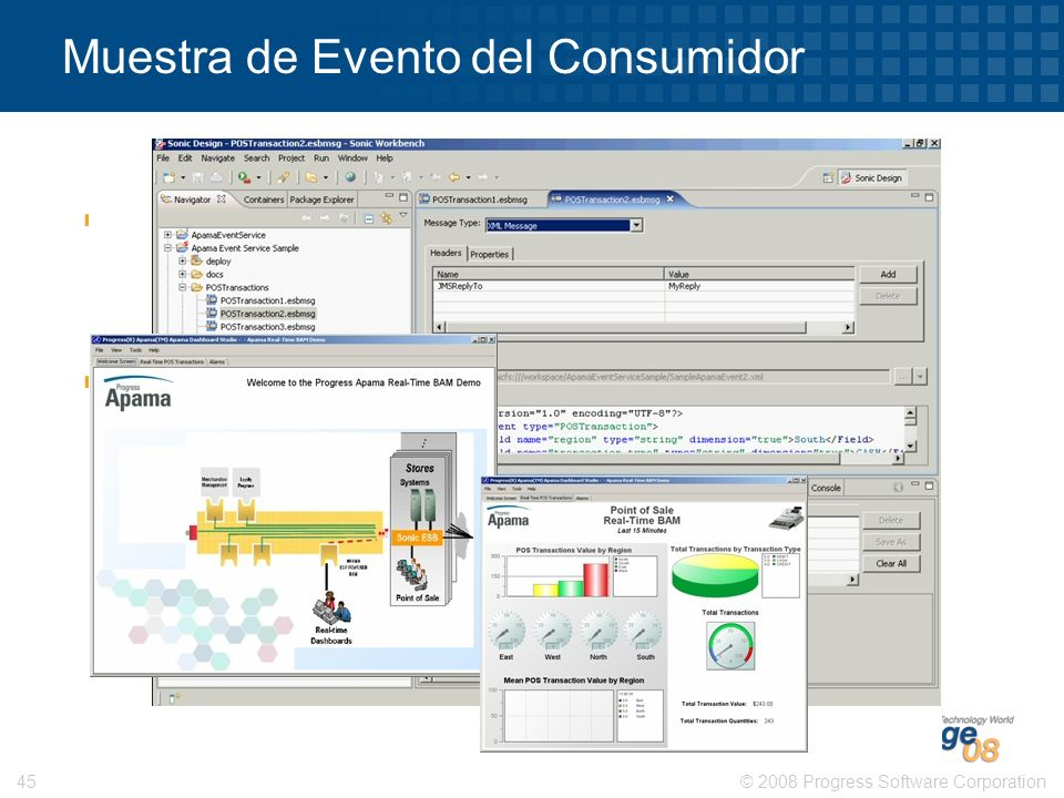 © 2008 Progress Software Corporation45 Muestra de Evento del Consumidor BAM Dashboard Real time analysis of the events and correlation Complex Event P