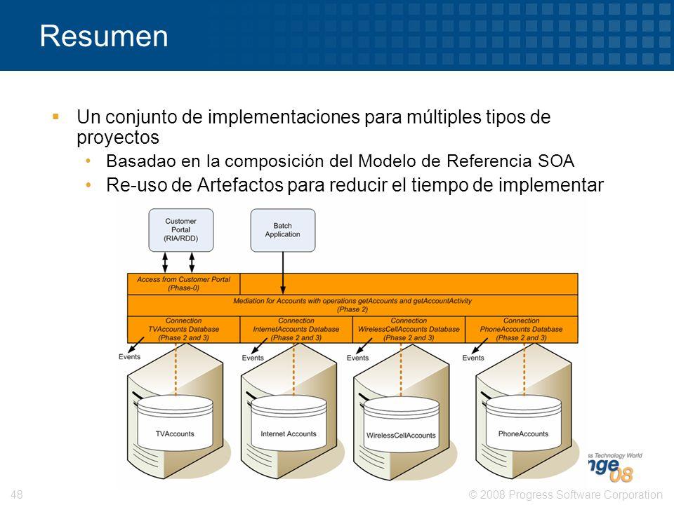 © 2008 Progress Software Corporation48 Resumen Un conjunto de implementaciones para múltiples tipos de proyectos Basadao en la composición del Modelo