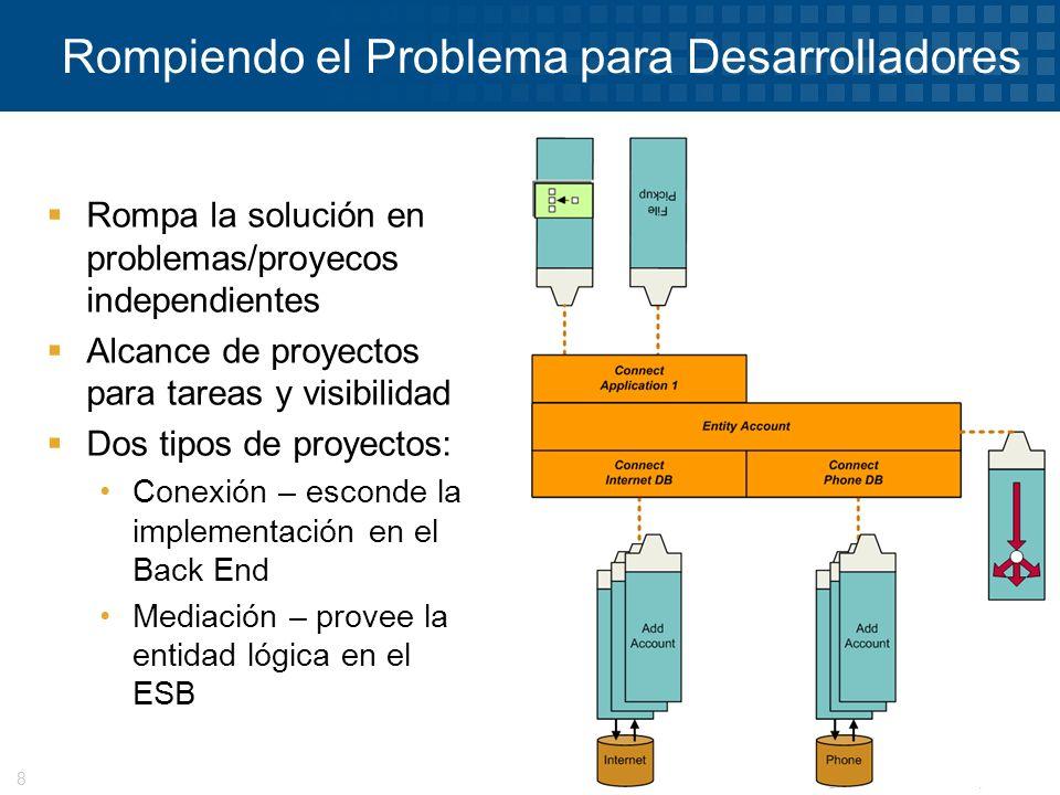 © 2008 Progress Software Corporation8 Rompiendo el Problema para Desarrolladores Rompa la solución en problemas/proyecos independientes Alcance de pro