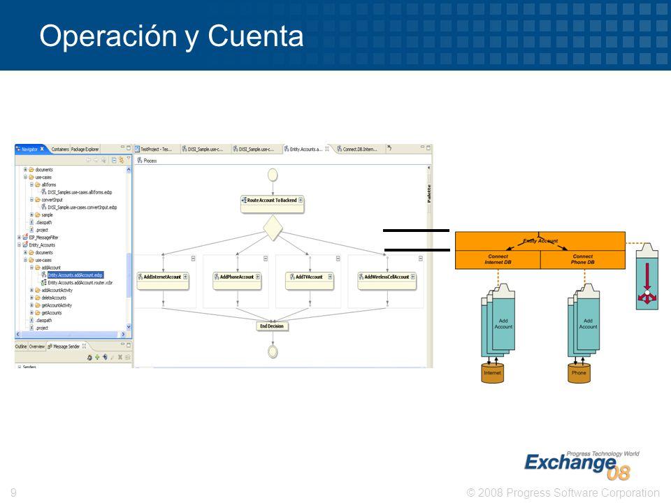 © 2008 Progress Software Corporation9 Operación y Cuenta