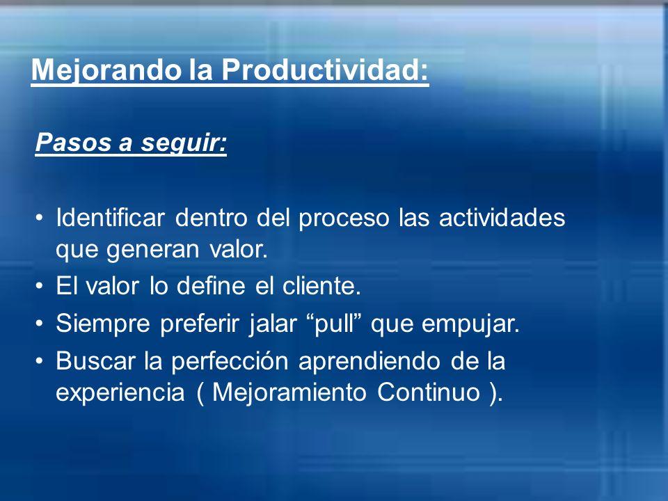 Mejorando la Productividad: Pasos a seguir: Identificar dentro del proceso las actividades que generan valor. El valor lo define el cliente. Siempre p