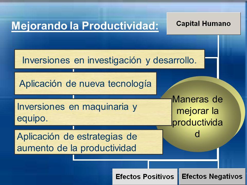 Mejorando la Productividad: Maneras de mejorar la productivida d Inversiones en investigación y desarrollo. Inversiones en maquinaria y equipo. Aplica
