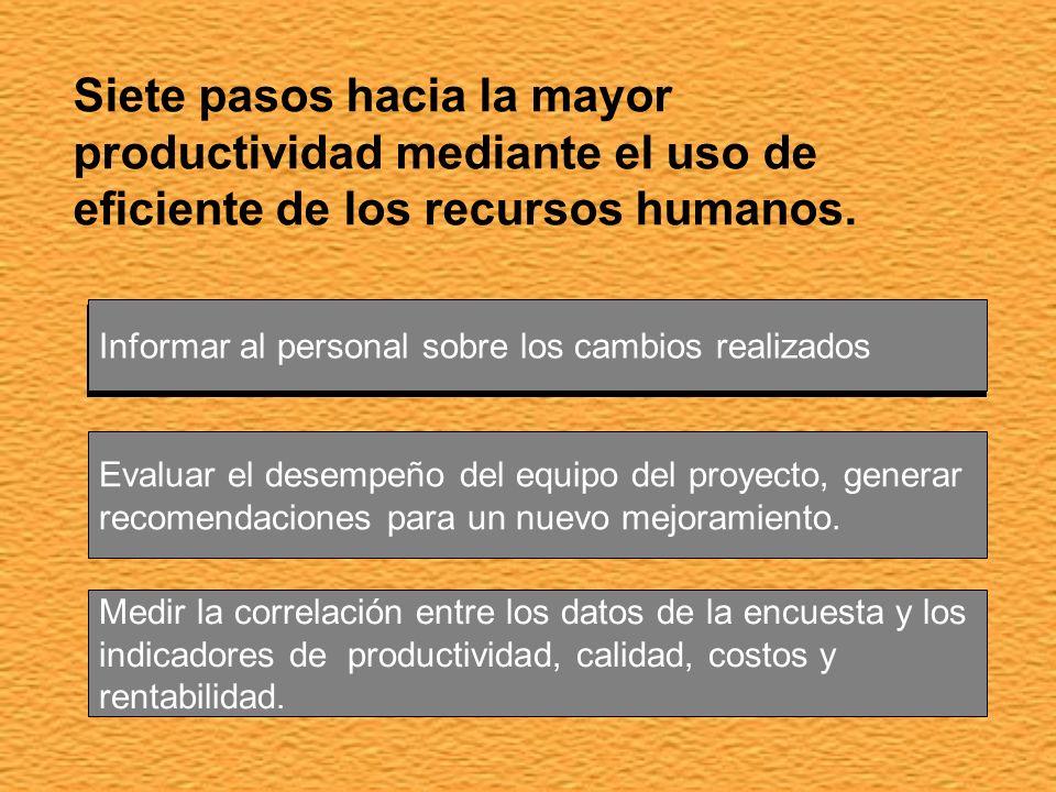Siete pasos hacia la mayor productividad mediante el uso de eficiente de los recursos humanos. Paso 5: Implantar la participación administrativa Paso