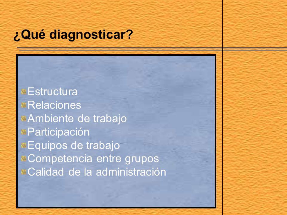 ¿Qué diagnosticar? Sistemas de recompensas Comunicación Eficiencia de la organización Interés de la organización Interés por las personas Objetivos de
