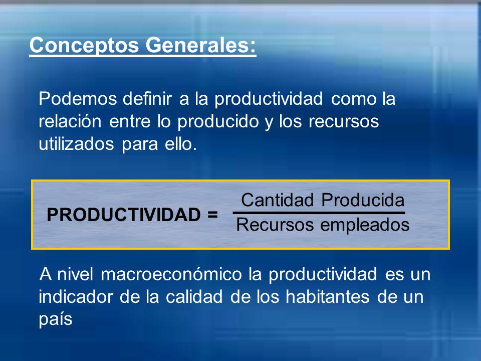 Conceptos Generales: En forma más explícita la productividad puede definirse como una medición de la eficiencia con que los recursos son administrados para completar un producto especifico, dentro de un plazo establecido y con un estándar de calidad definido.