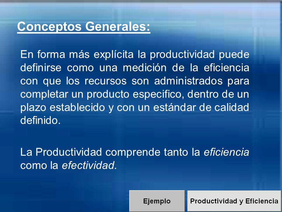 Conceptos Generales: En forma más explícita la productividad puede definirse como una medición de la eficiencia con que los recursos son administrados
