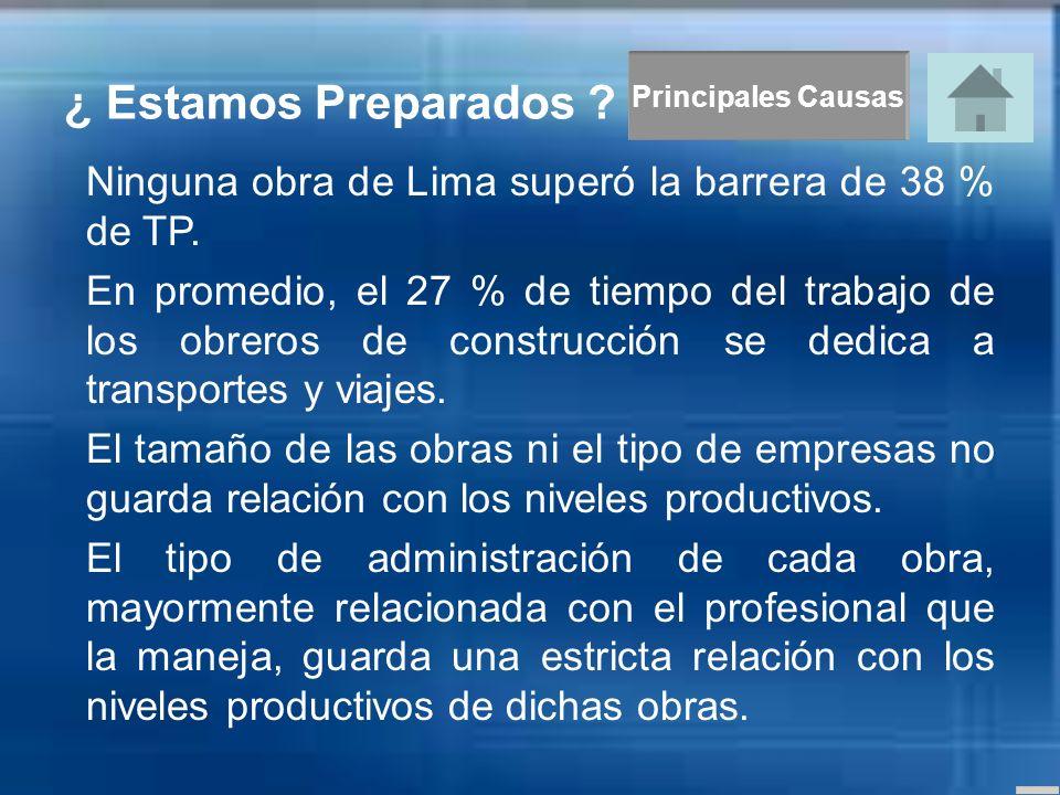 ¿ Estamos Preparados ? Ninguna obra de Lima superó la barrera de 38 % de TP. En promedio, el 27 % de tiempo del trabajo de los obreros de construcción