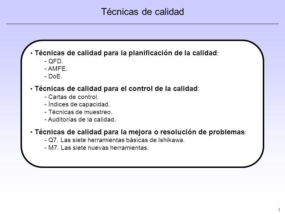 2 Modelos para la resolución de problemas P D C A Definir Medir Analizar Mejorar Controlar Ciclo PDCAModelo DMAIC La estrella para la resolución de problemas