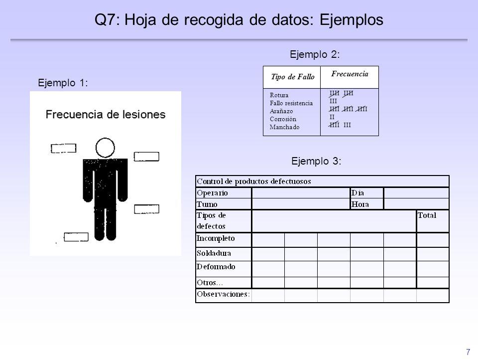 7 Ejemplo 1: Q7: Hoja de recogida de datos: Ejemplos Ejemplo 2: Rotura Fallo resistencia Arañazo Corrosión Manchado Tipo de Fallo IIII III IIII IIII I
