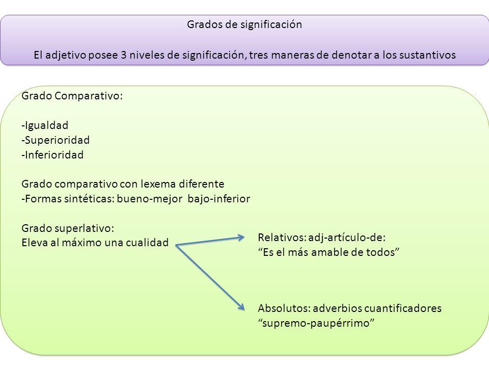 Grados de significación El adjetivo posee 3 niveles de significación, tres maneras de denotar a los sustantivos Grado Comparativo: -Igualdad -Superior