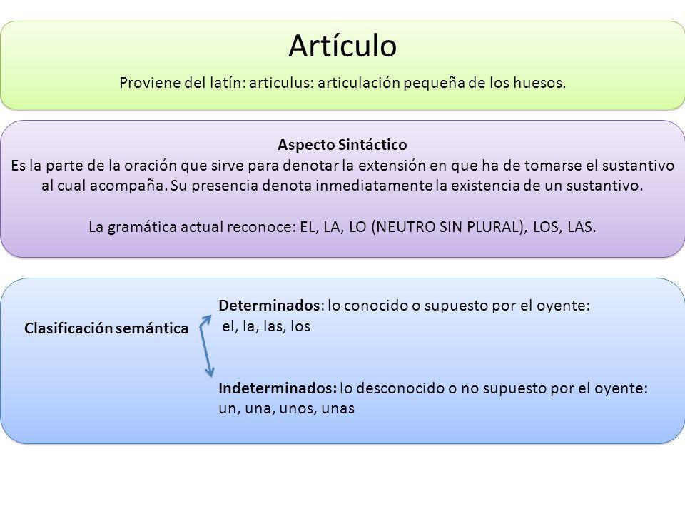 Artículo Proviene del latín: articulus: articulación pequeña de los huesos. Aspecto Sintáctico Es la parte de la oración que sirve para denotar la ext