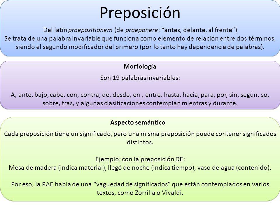 Preposición Del latín praepositionem (de praeponere: antes, delante, al frente) Se trata de una palabra invariable que funciona como elemento de relac