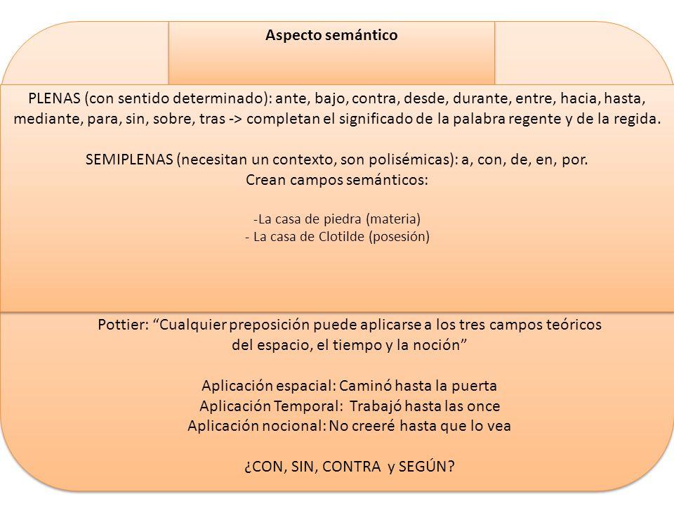 Aspecto semántico PLENAS (con sentido determinado): ante, bajo, contra, desde, durante, entre, hacia, hasta, mediante, para, sin, sobre, tras -> compl