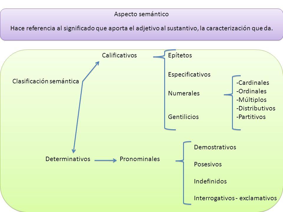 Aspecto semántico Hace referencia al significado que aporta el adjetivo al sustantivo, la caracterización que da. Clasificación semántica Calificativo