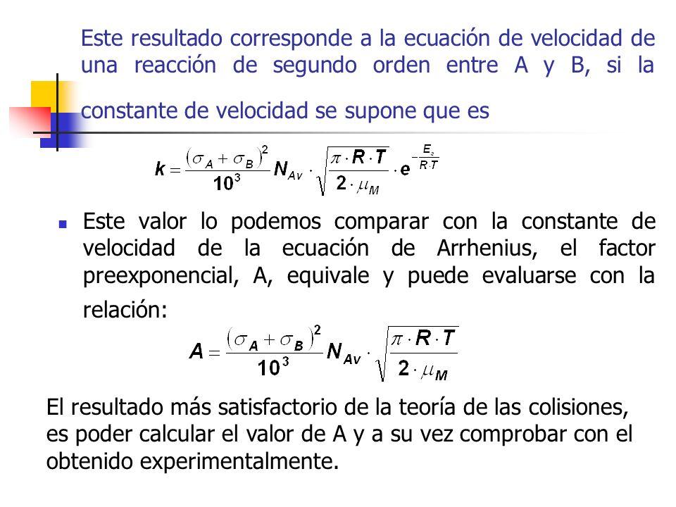 Este resultado corresponde a la ecuación de velocidad de una reacción de segundo orden entre A y B, si la constante de velocidad se supone que es Este