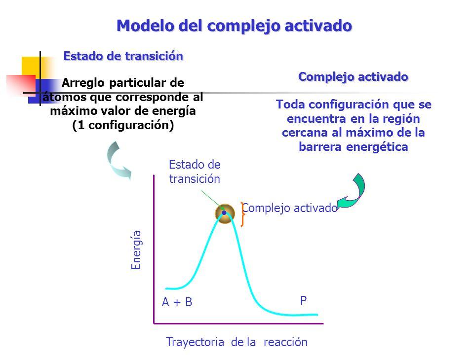 A + B P Trayectoria de la reacción Energía Complejo activado Estado de transición Toda configuración que se encuentra en la región cercana al máximo d
