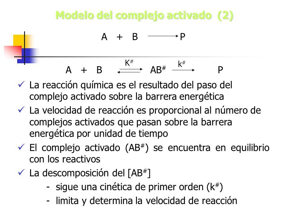 El complejo activado (AB # ) se encuentra en equilibrio con los reactivos La descomposición del [AB # ] - sigue una cinética de primer orden (k # ) -