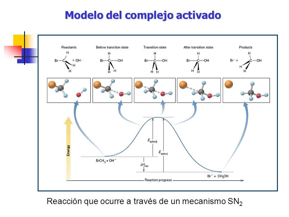 Reacción que ocurre a través de un mecanismo SN 2 Modelo del complejo activado