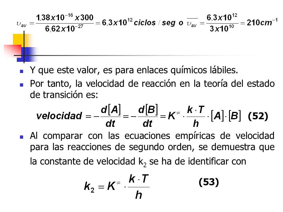 Y que este valor, es para enlaces químicos lábiles. Por tanto, la velocidad de reacción en la teoría del estado de transición es: Al comparar con las