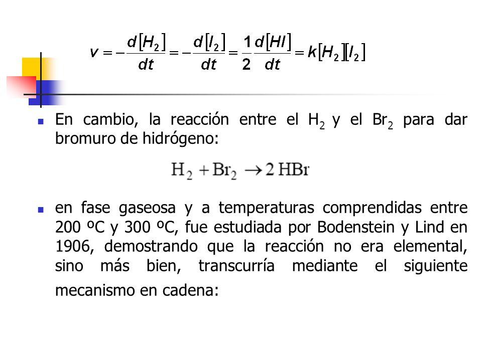 En cambio, la reacción entre el H 2 y el Br 2 para dar bromuro de hidrógeno: en fase gaseosa y a temperaturas comprendidas entre 200 ºC y 300 ºC, fue