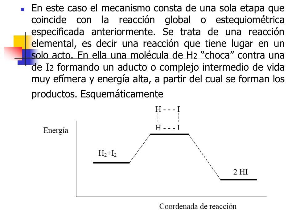 En este caso el mecanismo consta de una sola etapa que coincide con la reacción global o estequiométrica especificada anteriormente. Se trata de una r