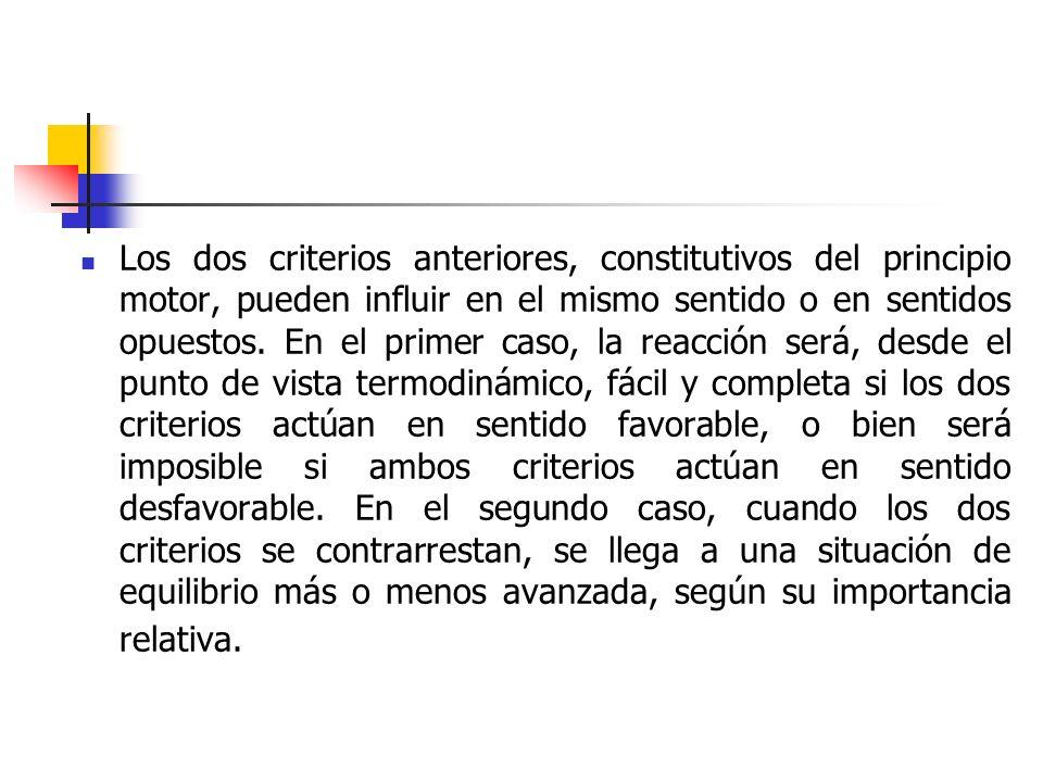 c) Identificación de las formas activas.