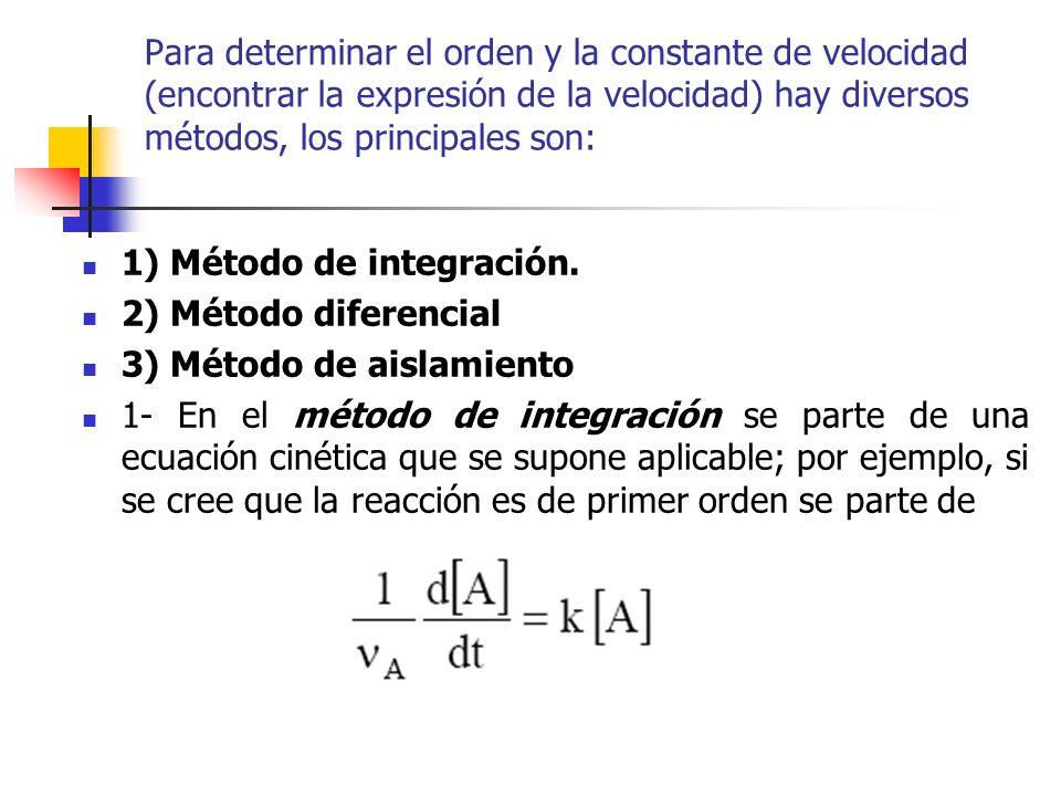Para determinar el orden y la constante de velocidad (encontrar la expresión de la velocidad) hay diversos métodos, los principales son: 1) Método de