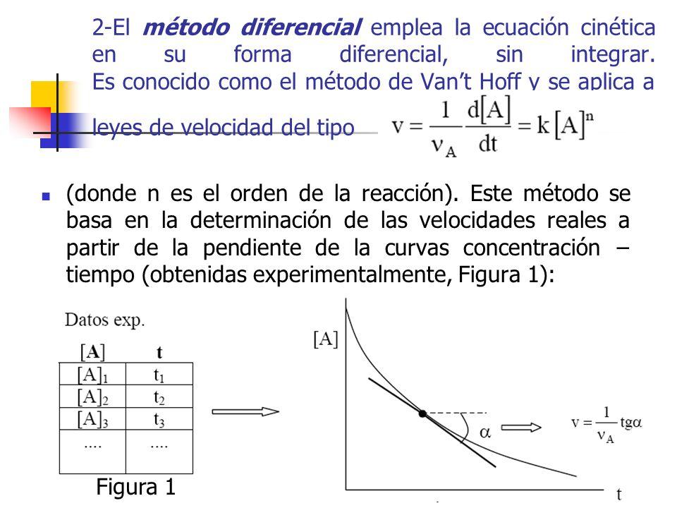 2-El método diferencial emplea la ecuación cinética en su forma diferencial, sin integrar. Es conocido como el método de Vant Hoff y se aplica a leyes