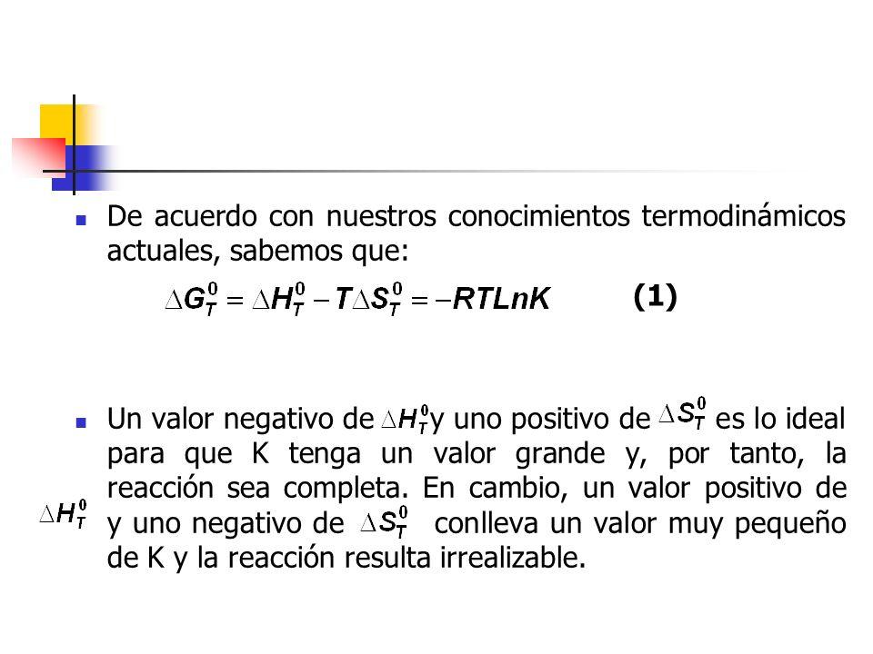 De acuerdo con nuestros conocimientos termodinámicos actuales, sabemos que: Un valor negativo de y uno positivo de es lo ideal para que K tenga un val