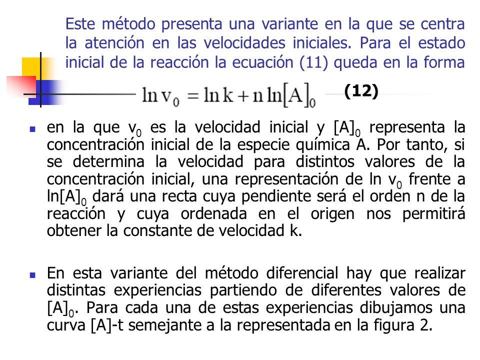Este método presenta una variante en la que se centra la atención en las velocidades iniciales. Para el estado inicial de la reacción la ecuación (11)