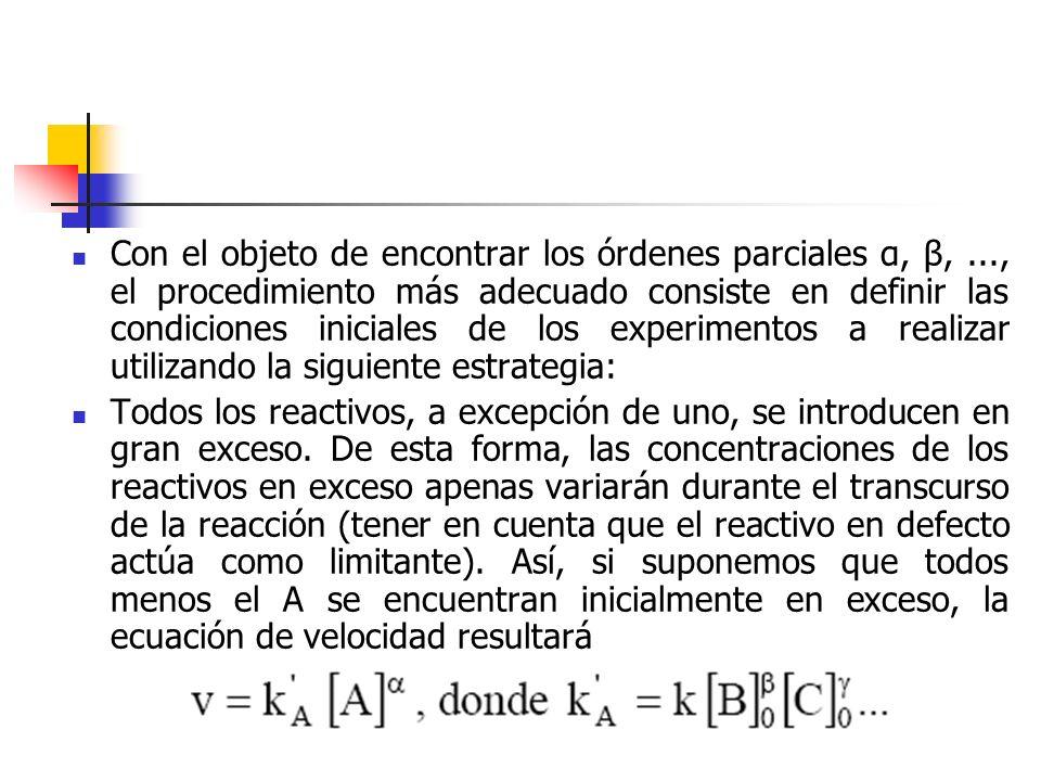 Con el objeto de encontrar los órdenes parciales α, β,..., el procedimiento más adecuado consiste en definir las condiciones iniciales de los experime